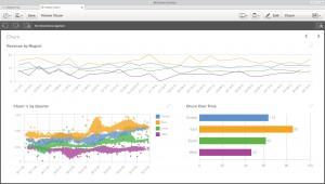 Data Storytelling mit Qlik Sense